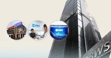 Saham Bank Woordi Saudara IDX SDRA